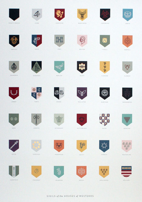 Redesigned Sigils of the Houses of Westeros - The Fandom