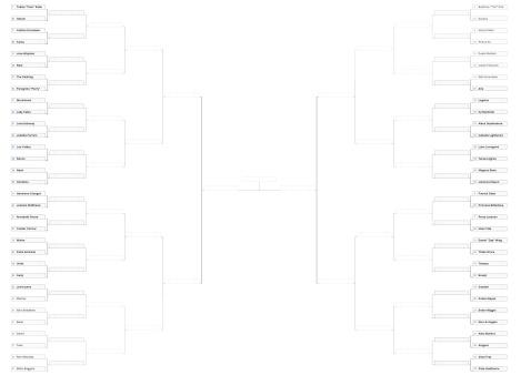cotec-2014-bracket