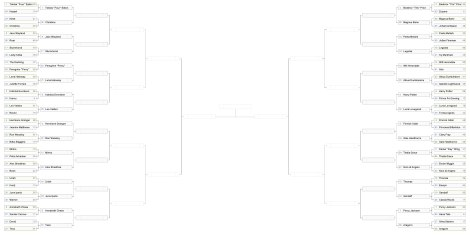 cotec-2014-bracket-round2