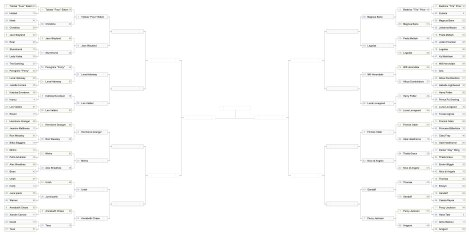 cotec-2014-bracket3